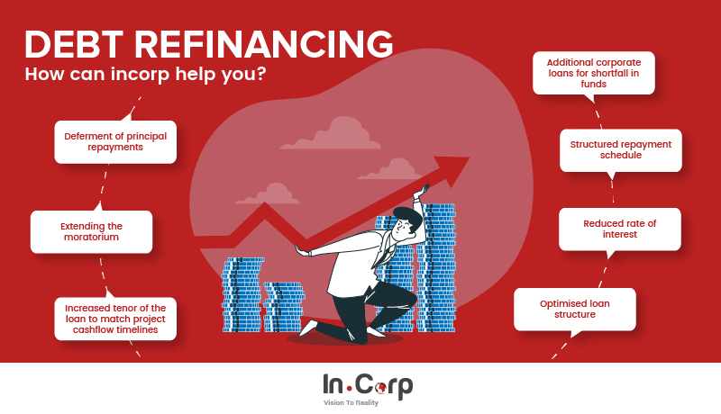 How can InCorp help you?