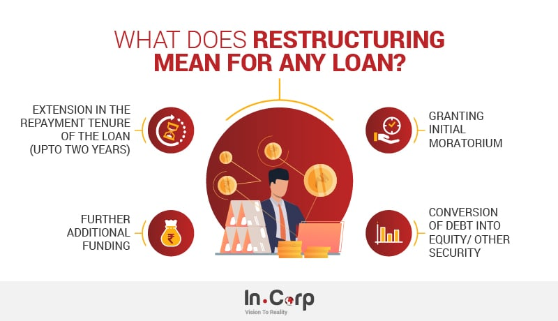What-does-restructuring-mean-for-any-loan