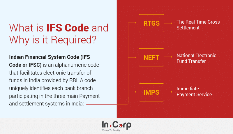 IFSC Tools