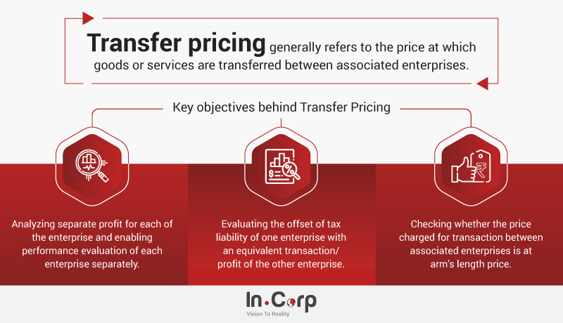 Transfer Pricing infographic