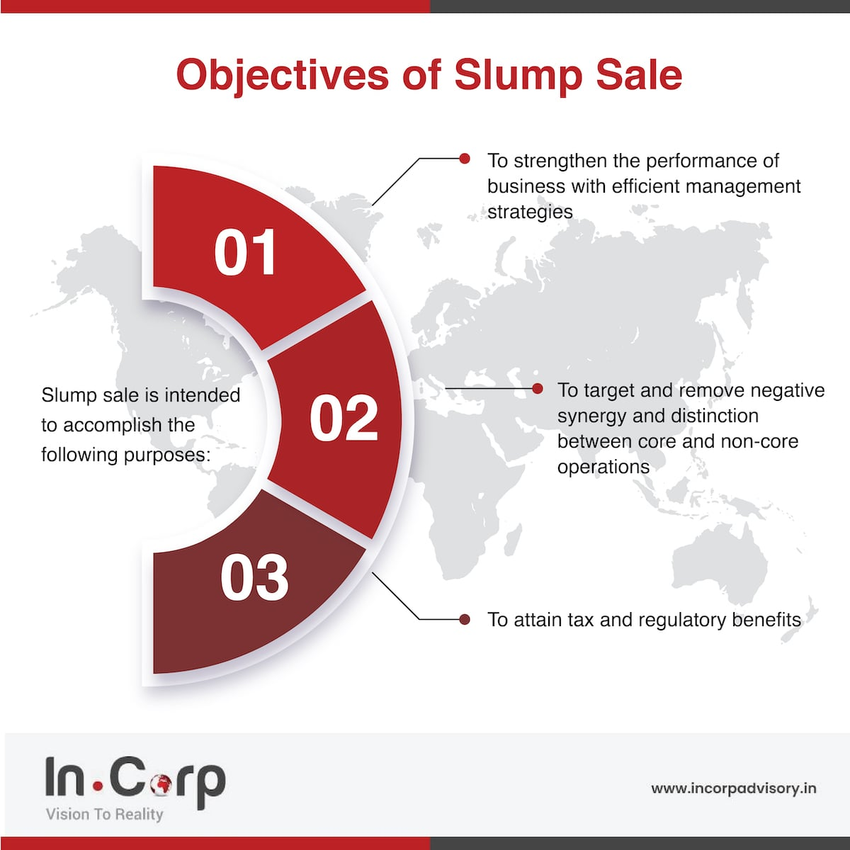 Slump Sale Infographic