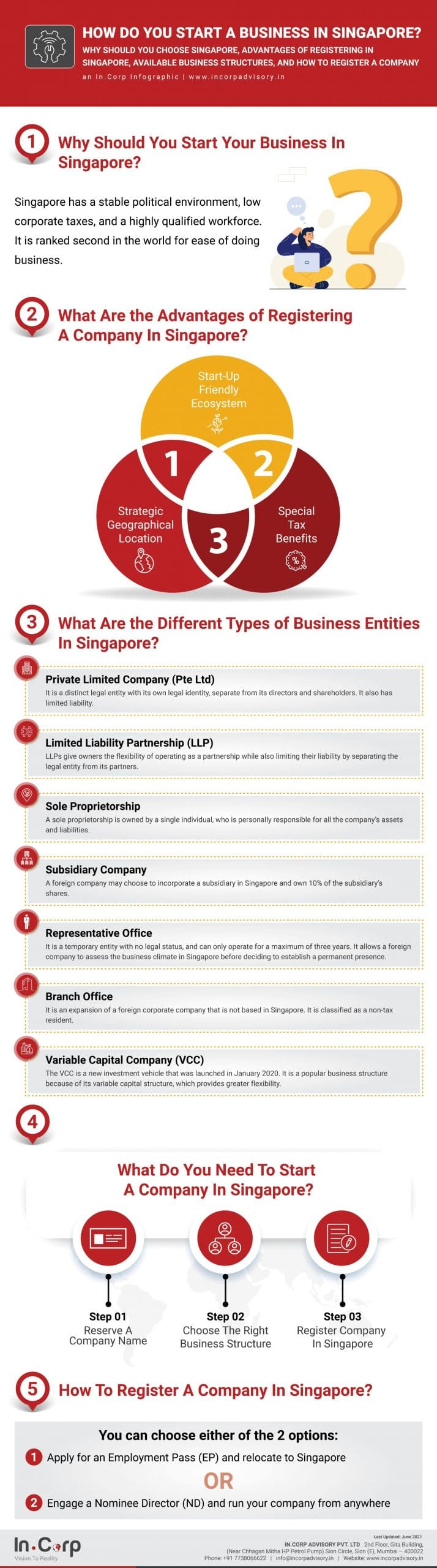 How To Start Company In Singapore?