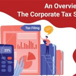 corporate tax structure